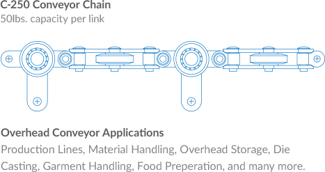 Overhead Conveyor Systems - Overhead Conveyor Chain C-250